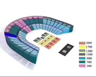 周杰伦演唱会买内场还是看台?有什么区别?